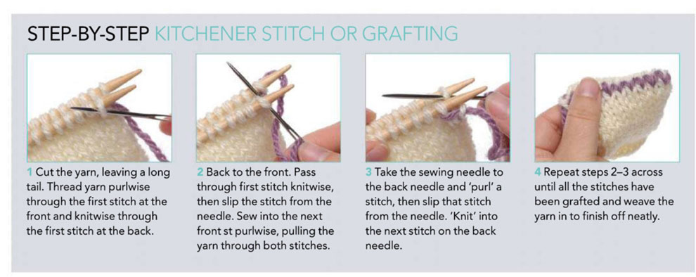 Knitting Stitches Kitchener Stitch : Knitting Tutorials ~ Knitting Free